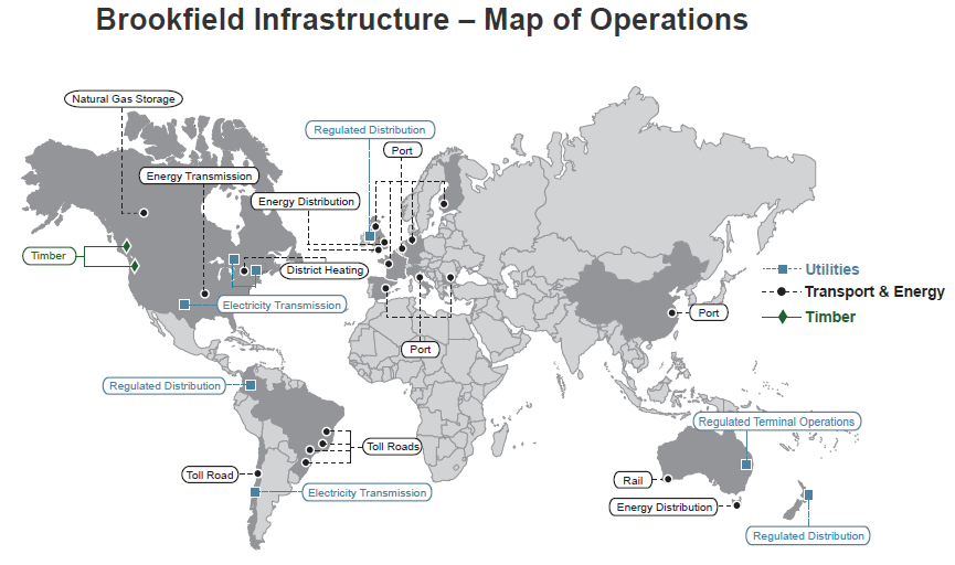 BIP Map of Operations