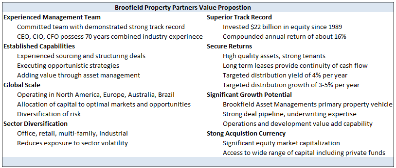 BPY Value Proposition Table