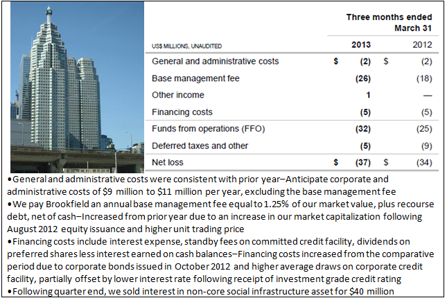 BIP 1Q13 Corporate and Other
