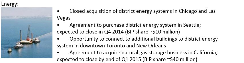 A BIP New Energy Growth