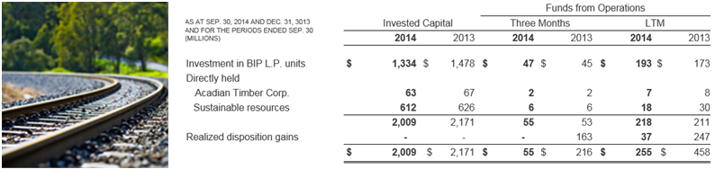 BAM 3Q14 Infrastructure Summary