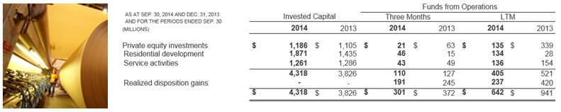 BAM 3Q14 Private Equity Summary