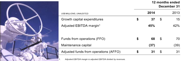 BIP 4Q14 Energy Summary