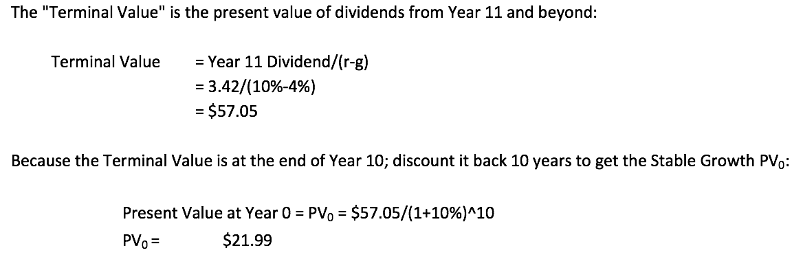 Dividend Valuation Four Essential Steps - Value by George